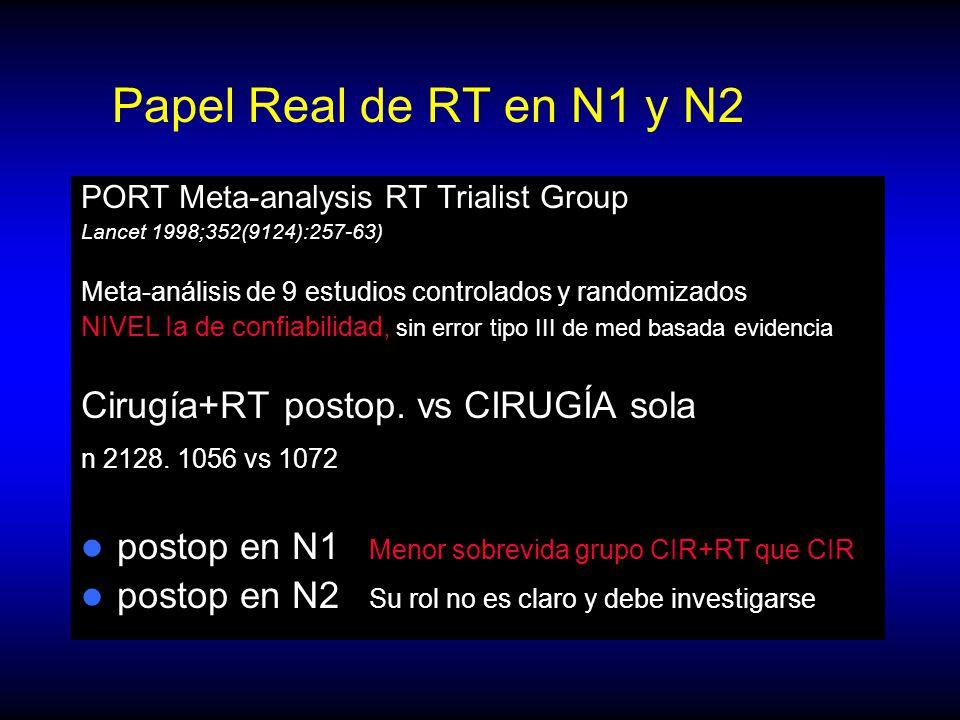 Papel Real de RT en N1 y N2 PORT Meta-analysis RT Trialist Group Lancet 1998;352(9124):257-63) Meta-análisis de 9 estudios controlados y randomizados NIVEL Ia de confiabilidad, sin error tipo III de med basada evidencia Cirugía+RT postop.