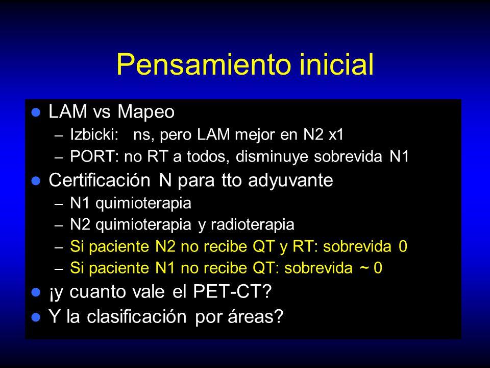 Pensamiento inicial LAM vs Mapeo – Izbicki: ns, pero LAM mejor en N2 x1 – PORT: no RT a todos, disminuye sobrevida N1 Certificación N para tto adyuvante – N1 quimioterapia – N2 quimioterapia y radioterapia – Si paciente N2 no recibe QT y RT: sobrevida 0 – Si paciente N1 no recibe QT: sobrevida ~ 0 ¡y cuanto vale el PET-CT.