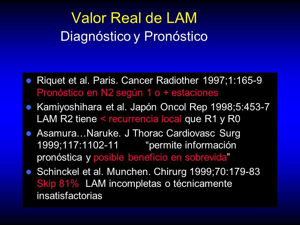Valor Real de LAM Diagnóstico y Pronóstico Riquet et al.