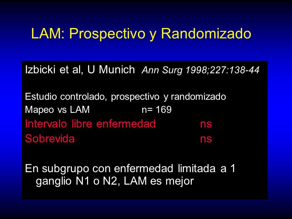 LAM: Prospectivo y Randomizado Izbicki et al, U Munich Ann Surg 1998;227:138-44 Estudio controlado, prospectivo y randomizado Mapeo vs LAMn= 169 Intervalo libre enfermedad ns Sobrevidans En subgrupo con enfermedad limitada a 1 ganglio N1 o N2, LAM es mejor