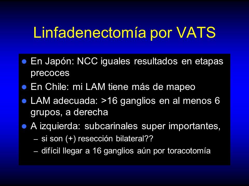 Linfadenectomía por VATS En Japón: NCC iguales resultados en etapas precoces En Chile: mi LAM tiene más de mapeo LAM adecuada: >16 ganglios en al menos 6 grupos, a derecha A izquierda: subcarinales super importantes, – si son (+) resección bilateral .