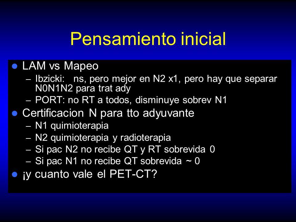 Pensamiento inicial LAM vs Mapeo – Ibzicki: ns, pero mejor en N2 x1, pero hay que separar N0N1N2 para trat ady – PORT: no RT a todos, disminuye sobrev N1 Certificacion N para tto adyuvante – N1 quimioterapia – N2 quimioterapia y radioterapia – Si pac N2 no recibe QT y RT sobrevida 0 – Si pac N1 no recibe QT sobrevida ~ 0 ¡y cuanto vale el PET-CT