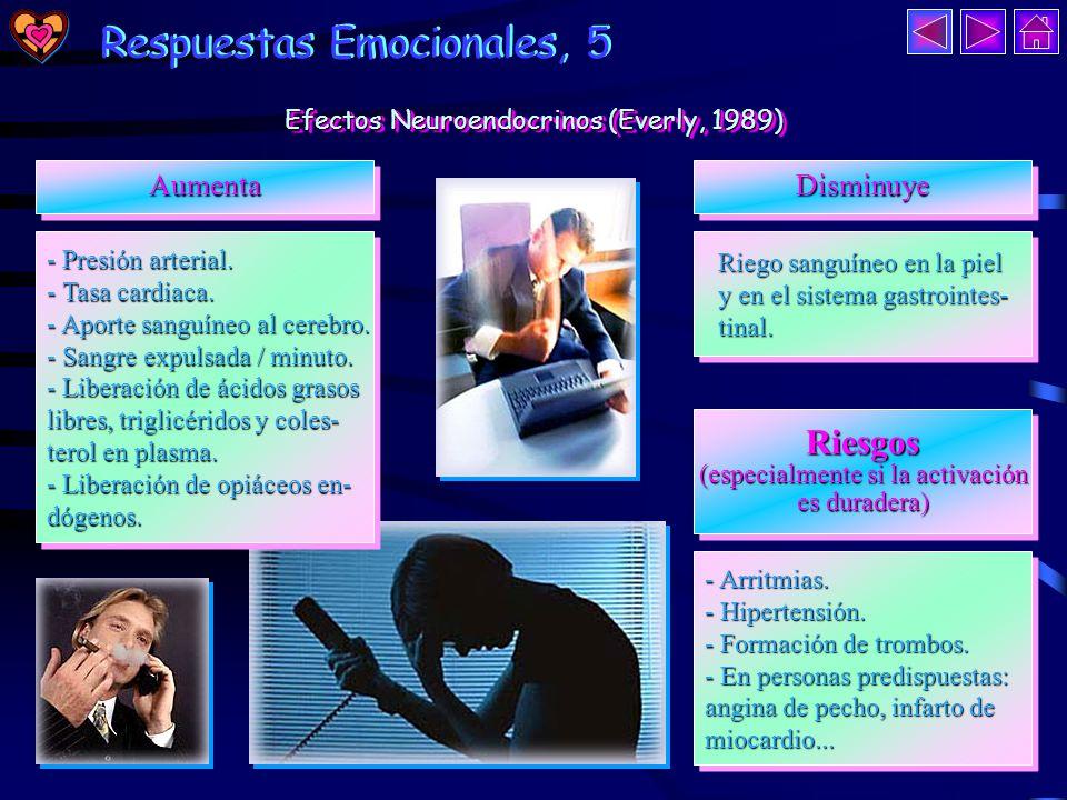Respuestas Emocionales, 4 Respuestas Emocionales, 4 Hipotálamo Hipotálamo Eje II Neuroendocrino Eje II Neuroendocrino Eje II Neuroendocrino Eje II Neuroendocrino S.
