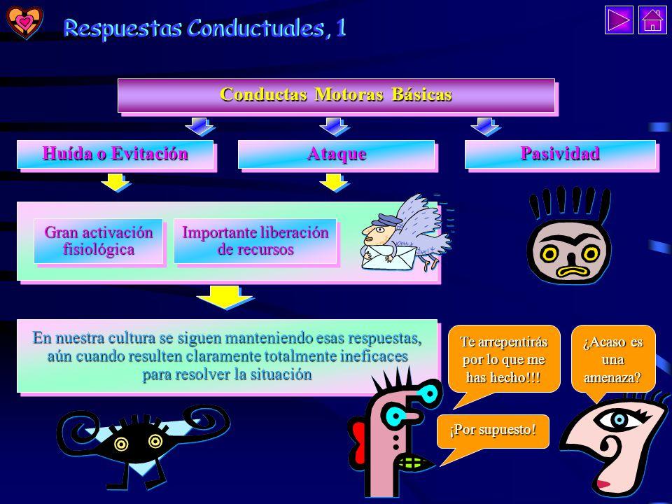 Respuestas Emocionales, 7 Respuestas Emocionales, 7 Ante la falta de control sobre la situación estresante, y en función de lo que se mantenga esa situación, se crea más o menos indefensión.
