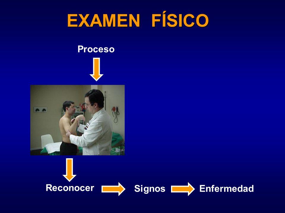 EXAMEN FÍSICO Proceso Reconocer SignosEnfermedad