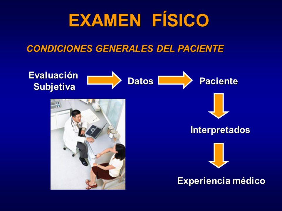 EXAMEN FÍSICO CONDICIONES GENERALES DEL PACIENTE EvaluaciónSubjetiva DatosPaciente Interpretados Experiencia médico