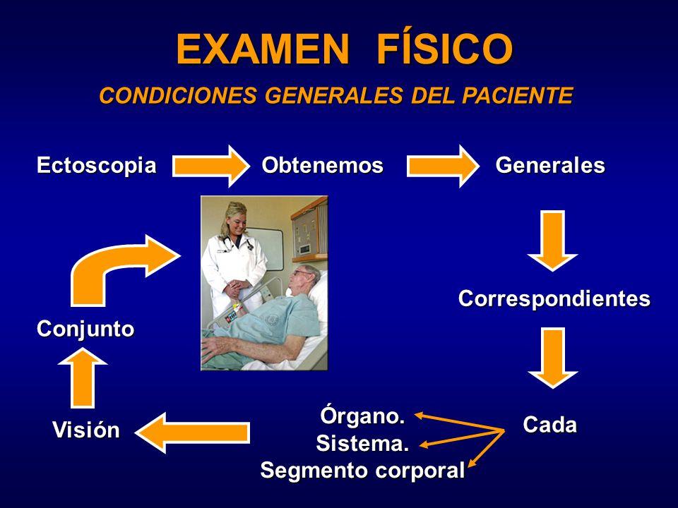 EXAMEN FÍSICO CONDICIONES GENERALES DEL PACIENTE EctoscopiaObtenemosGenerales Correspondientes Cada Órgano.Sistema.
