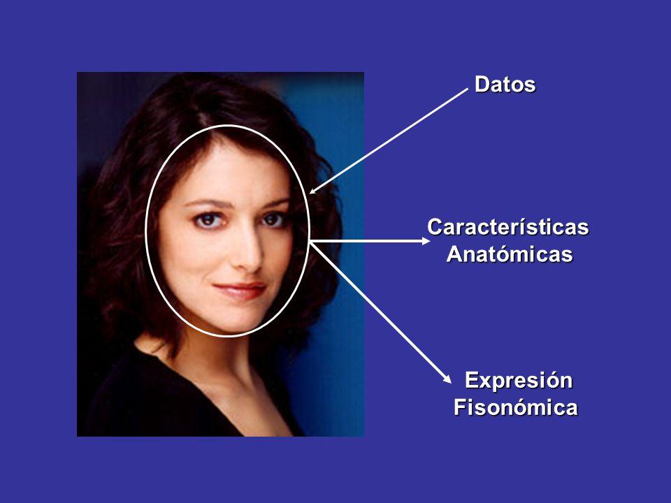 Datos CaracterísticasAnatómicas ExpresiónFisonómica