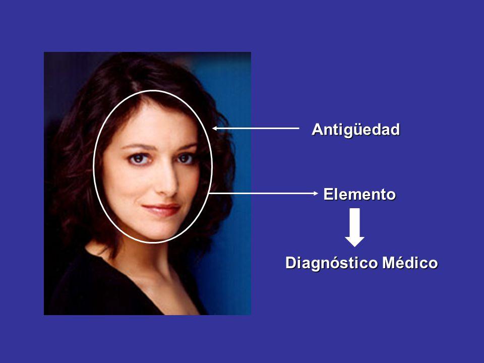 Antigüedad Elemento Diagnóstico Médico