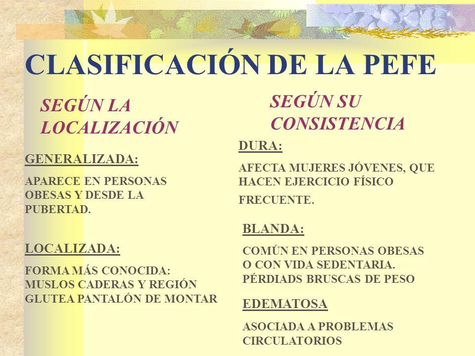 CLASIFICACIÓN DE LA PEFE SEGÚN LA LOCALIZACIÓN GENERALIZADA: APARECE EN PERSONAS OBESAS Y DESDE LA PUBERTAD.
