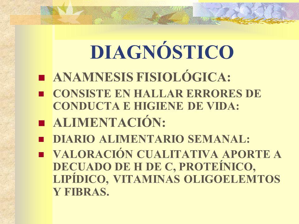 DIAGNÓSTICO ANAMNESIS FISIOLÓGICA: CONSISTE EN HALLAR ERRORES DE CONDUCTA E HIGIENE DE VIDA: ALIMENTACIÓN: DIARIO ALIMENTARIO SEMANAL: VALORACIÓN CUALITATIVA APORTE A DECUADO DE H DE C, PROTEÍNICO, LIPÍDICO, VITAMINAS OLIGOELEMTOS Y FIBRAS.
