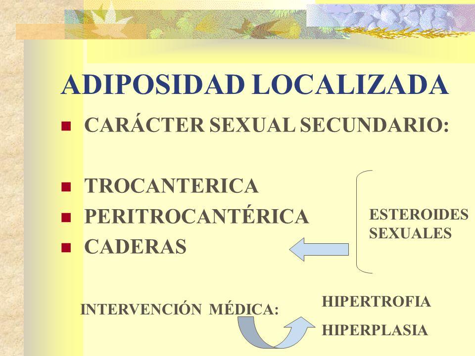 ADIPOSIDAD LOCALIZADA CARÁCTER SEXUAL SECUNDARIO: TROCANTERICA PERITROCANTÉRICA CADERAS ESTEROIDES SEXUALES INTERVENCIÓN MÉDICA: HIPERTROFIA HIPERPLASIA