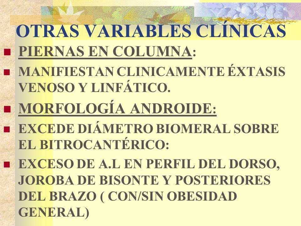 OTRAS VARIABLES CLÍNICAS PIERNAS EN COLUMNA : MANIFIESTAN CLINICAMENTE ÉXTASIS VENOSO Y LINFÁTICO.