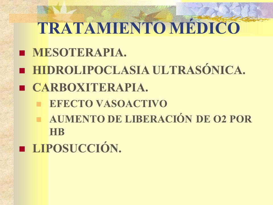 TRATAMIENTO MÉDICO MESOTERAPIA. HIDROLIPOCLASIA ULTRASÓNICA.