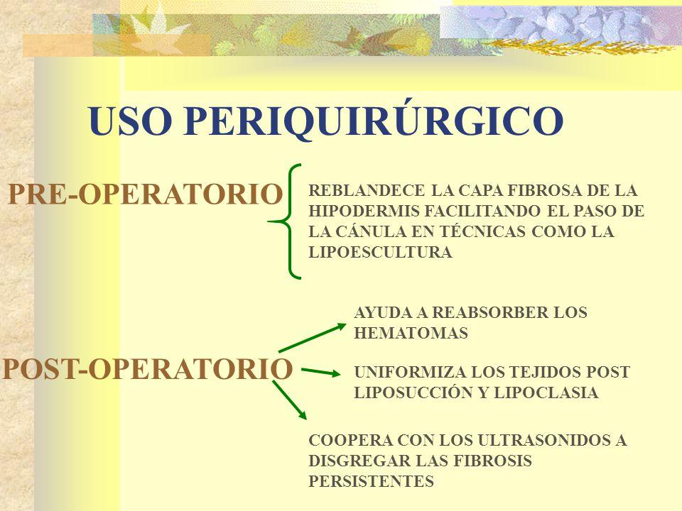 USO PERIQUIRÚRGICO PRE-OPERATORIO REBLANDECE LA CAPA FIBROSA DE LA HIPODERMIS FACILITANDO EL PASO DE LA CÁNULA EN TÉCNICAS COMO LA LIPOESCULTURA POST-OPERATORIO AYUDA A REABSORBER LOS HEMATOMAS UNIFORMIZA LOS TEJIDOS POST LIPOSUCCIÓN Y LIPOCLASIA COOPERA CON LOS ULTRASONIDOS A DISGREGAR LAS FIBROSIS PERSISTENTES