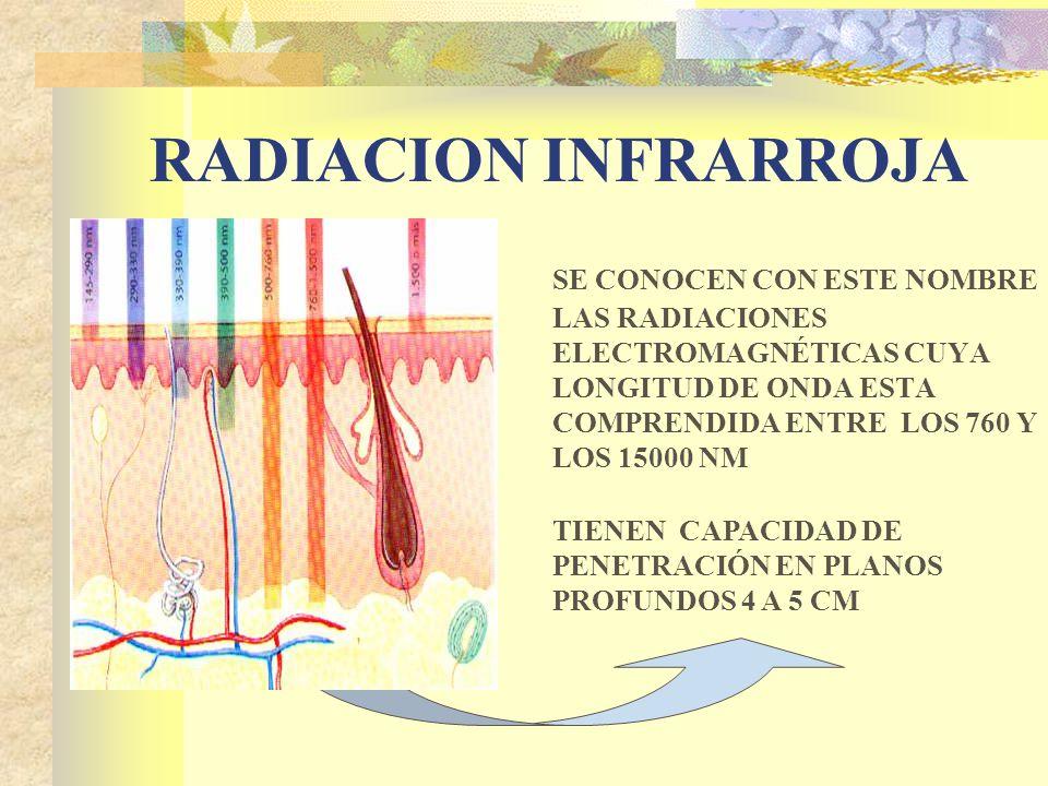 RADIACION INFRARROJA SE CONOCEN CON ESTE NOMBRE LAS RADIACIONES ELECTROMAGNÉTICAS CUYA LONGITUD DE ONDA ESTA COMPRENDIDA ENTRE LOS 760 Y LOS 15000 NM TIENEN CAPACIDAD DE PENETRACIÓN EN PLANOS PROFUNDOS 4 A 5 CM