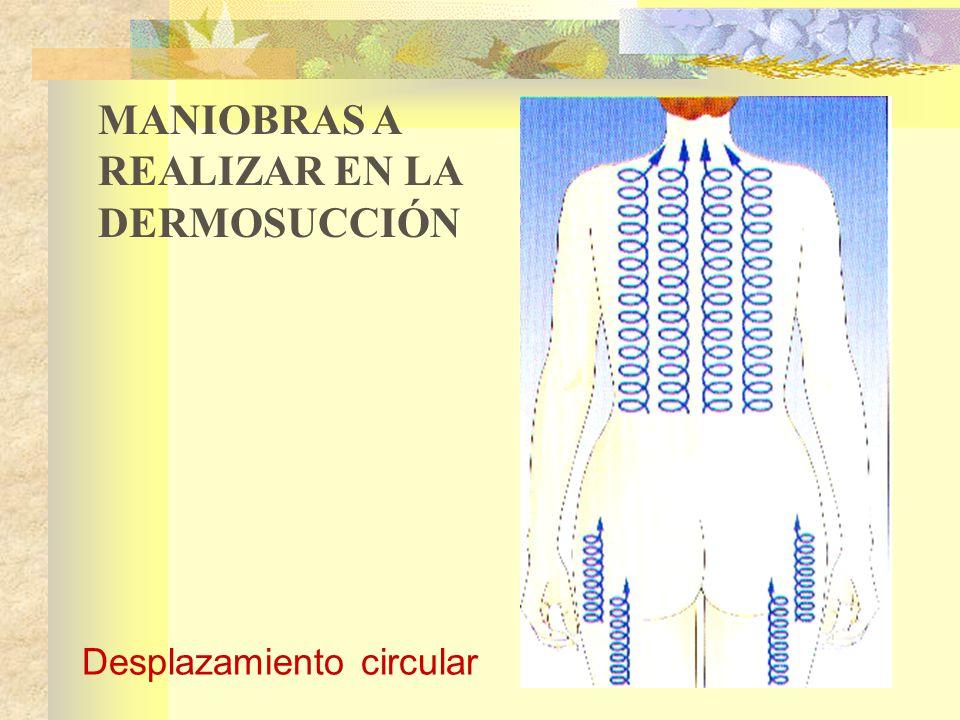 Desplazamiento circular MANIOBRAS A REALIZAR EN LA DERMOSUCCIÓN