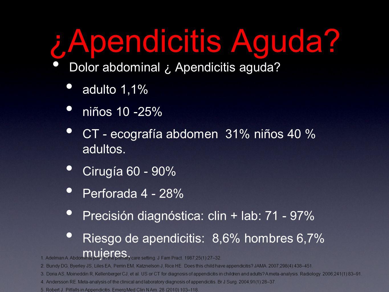 ¿Apendicitis Aguda. Dolor abdominal ¿ Apendicitis aguda.