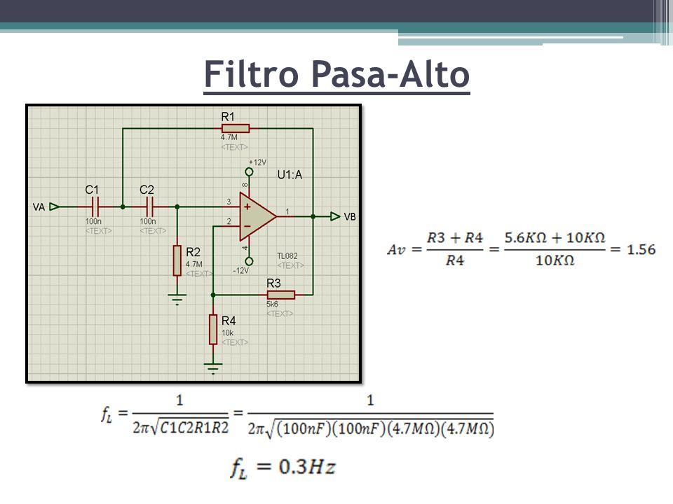 Filtro Pasa-Alto