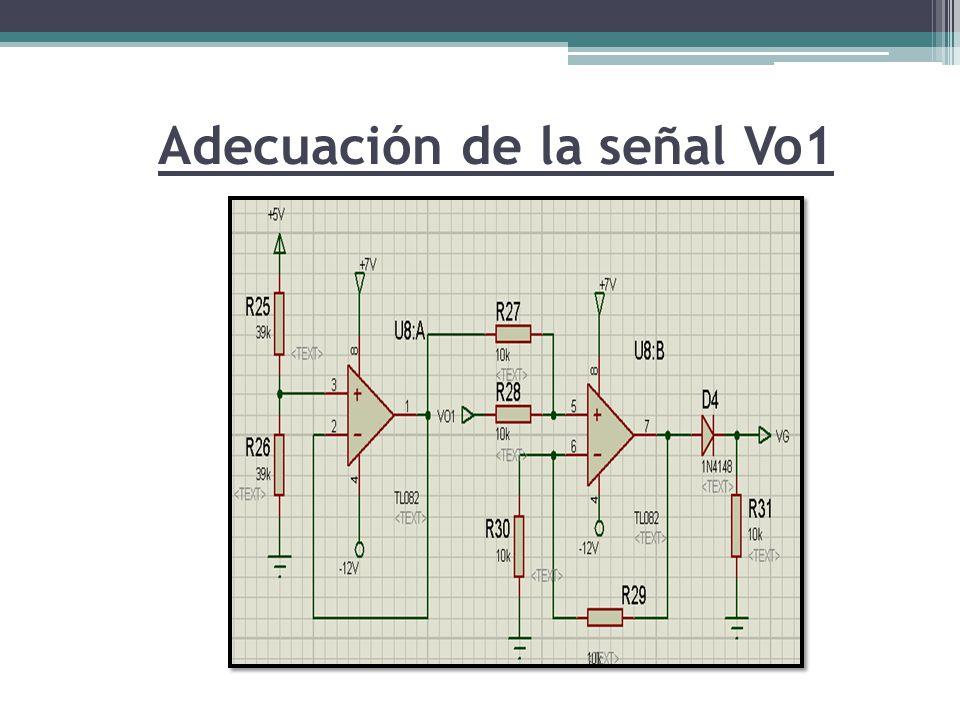 Adecuación de la señal Vo1