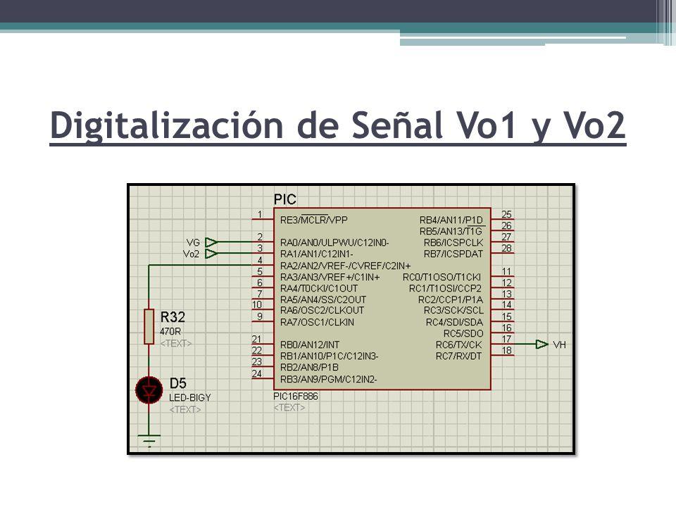 Digitalización de Señal Vo1 y Vo2