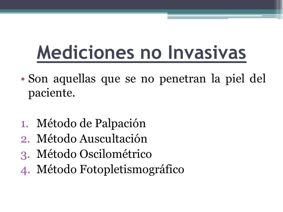 Mediciones no Invasivas Son aquellas que se no penetran la piel del paciente.