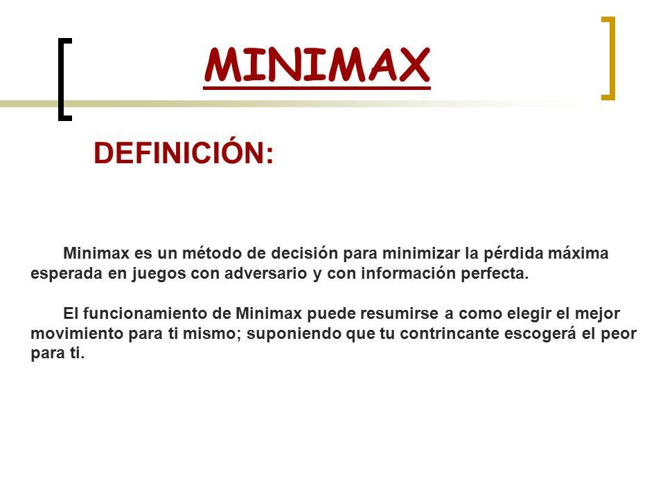 DEFINICIÓN: Minimax es un método de decisión para minimizar la pérdida máxima esperada en juegos con adversario y con información perfecta.