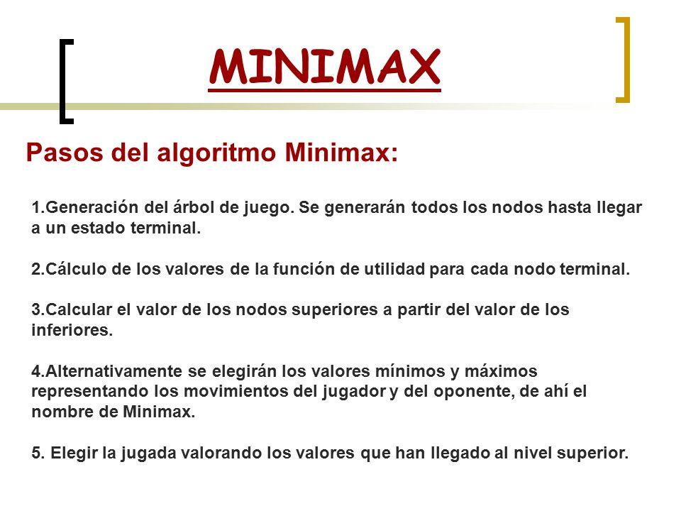 MINIMAX Pasos del algoritmo Minimax: 1.Generación del árbol de juego.