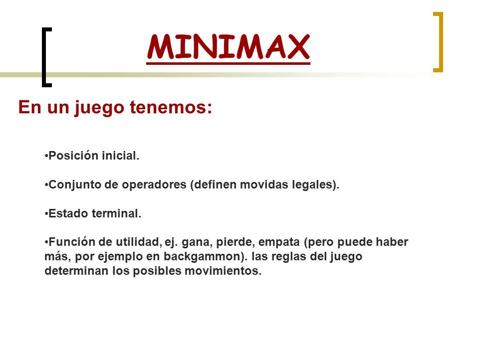 MINIMAX En un juego tenemos: Posición inicial. Conjunto de operadores (definen movidas legales).