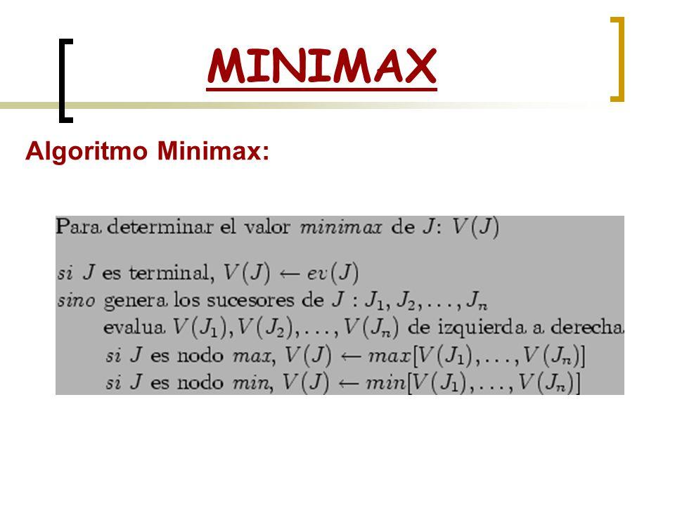 MINIMAX Algoritmo Minimax: