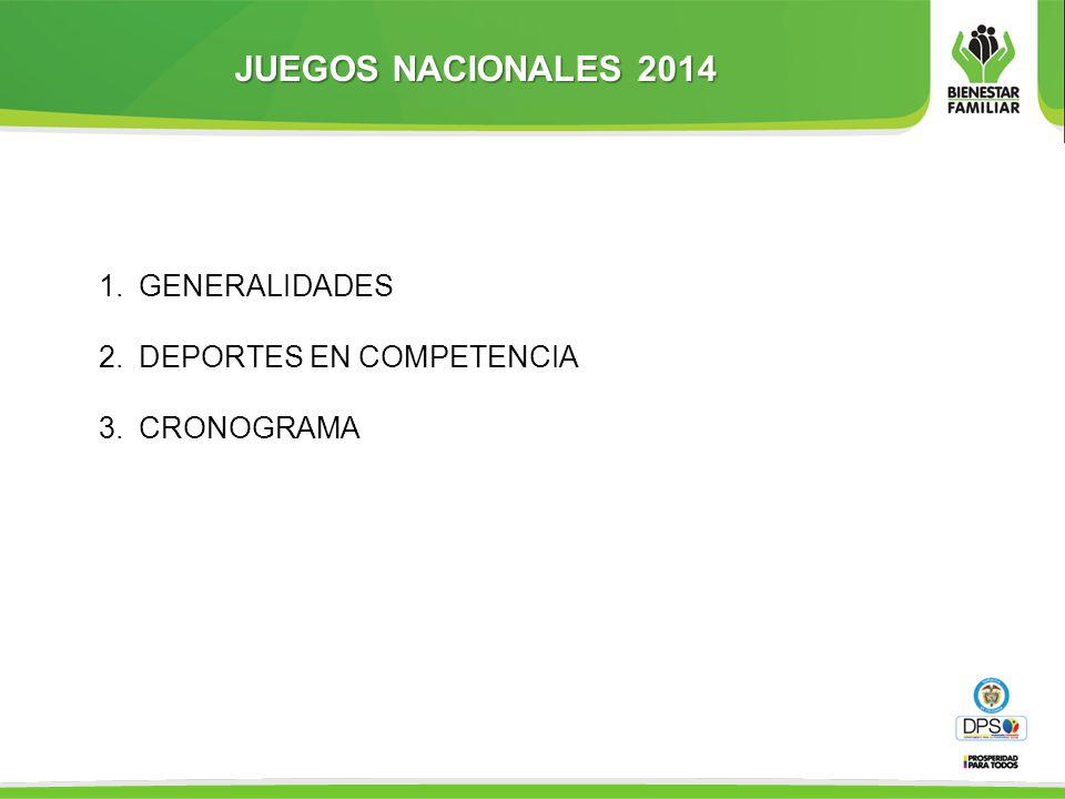 JUEGOS NACIONALES 2014 1.GENERALIDADES 2.DEPORTES EN COMPETENCIA 3.CRONOGRAMA