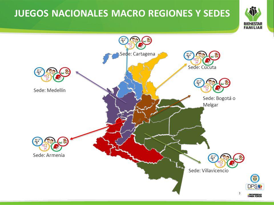 JUEGOS NACIONALES MACRO REGIONES Y SEDES Sede: Medellín Sede: Cartagena Sede: Cúcuta Sede: Bogotá o Melgar Sede: Villavicencio Sede: Armenia 3