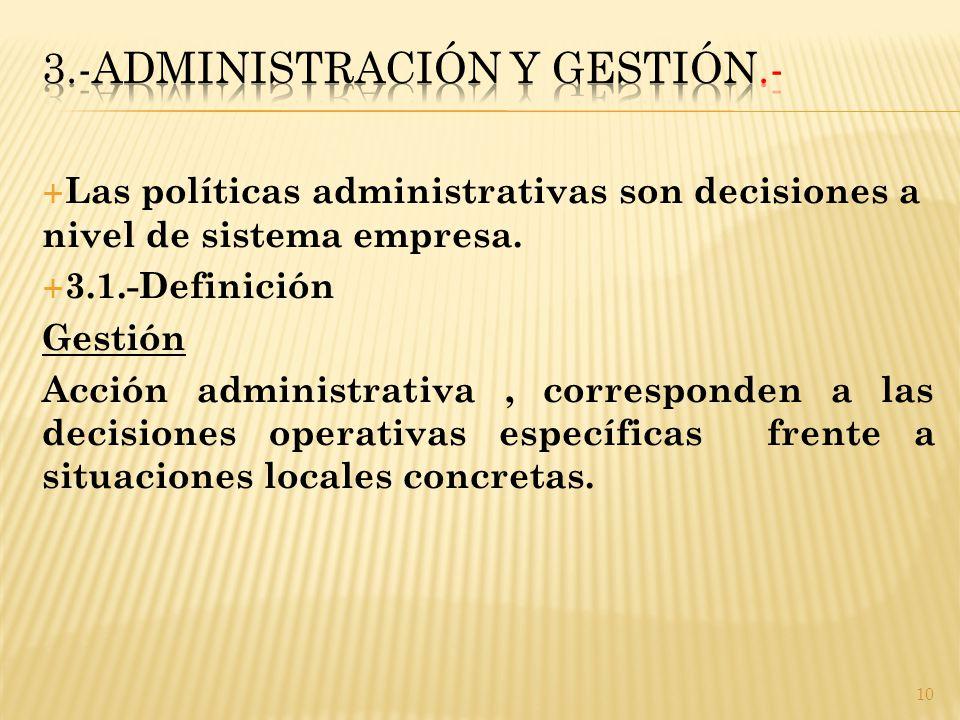  Las políticas administrativas son decisiones a nivel de sistema empresa.