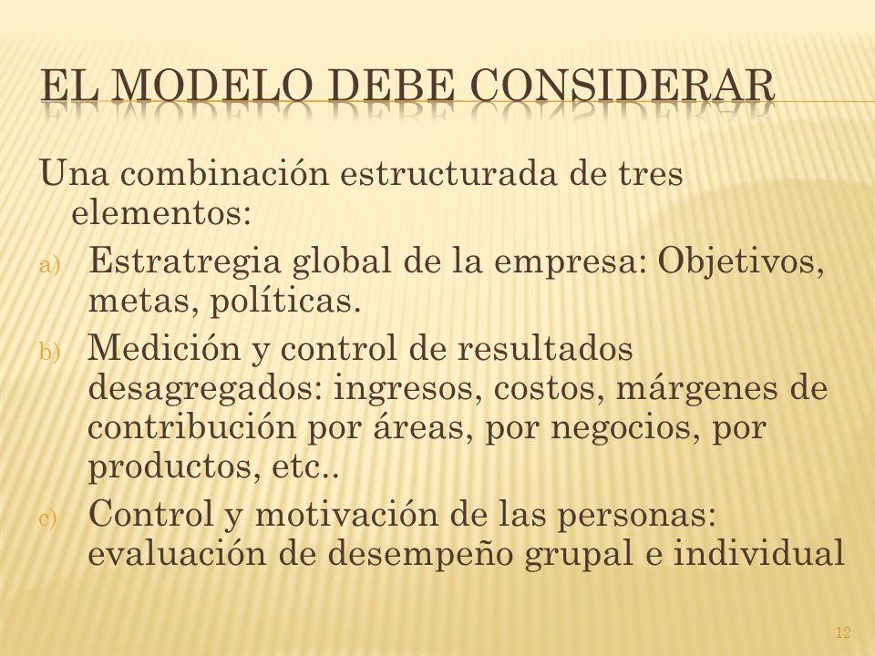 Una combinación estructurada de tres elementos: a) Estratregia global de la empresa: Objetivos, metas, políticas.