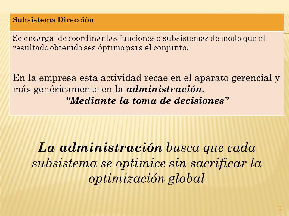 Subsistema Dirección Se encarga de coordinar las funciones o subsistemas de modo que el resultado obtenido sea óptimo para el conjunto.