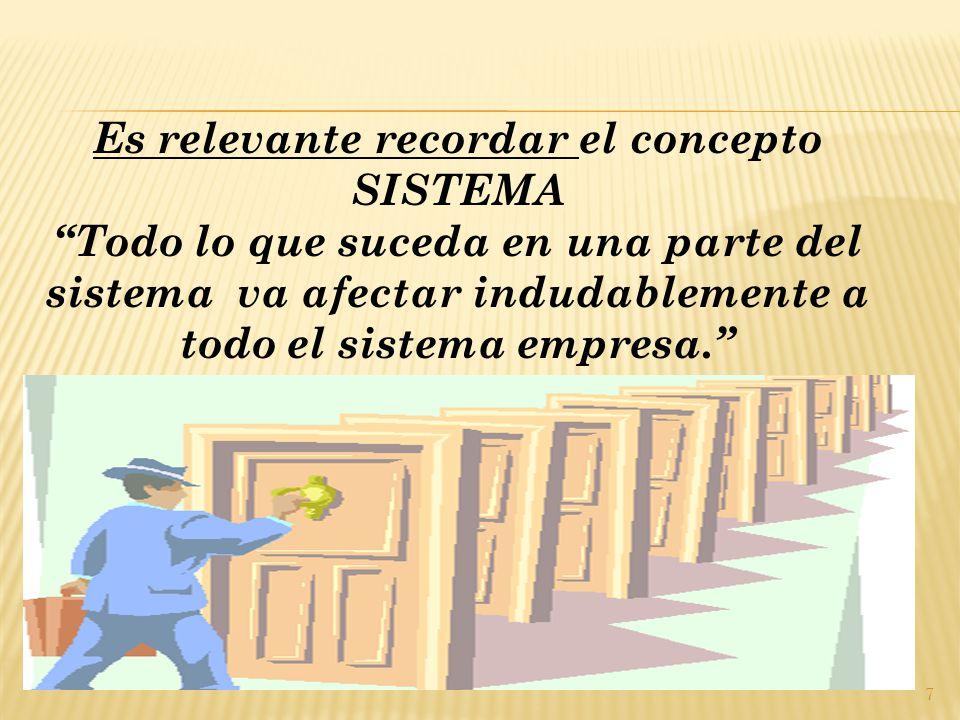 7 Es relevante recordar el concepto SISTEMA Todo lo que suceda en una parte del sistema va afectar indudablemente a todo el sistema empresa.