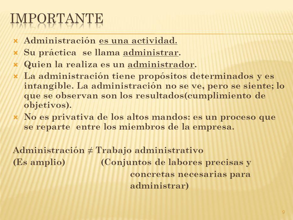 9  Administración es una actividad.  Su práctica se llama administrar.