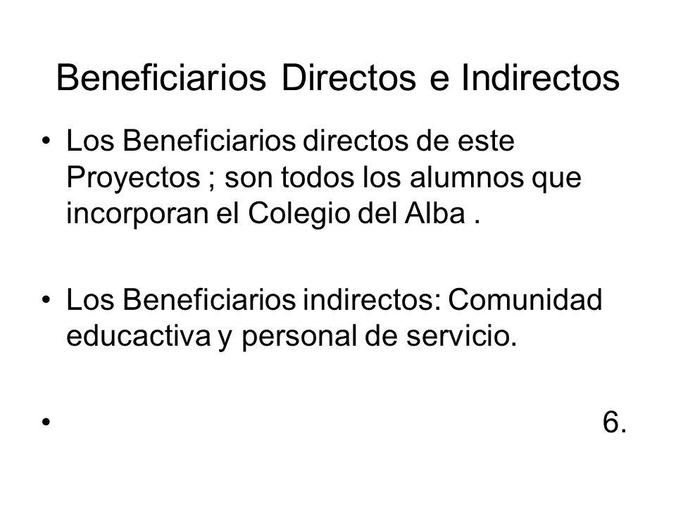 Beneficiarios Directos e Indirectos Los Beneficiarios directos de este Proyectos ; son todos los alumnos que incorporan el Colegio del Alba.