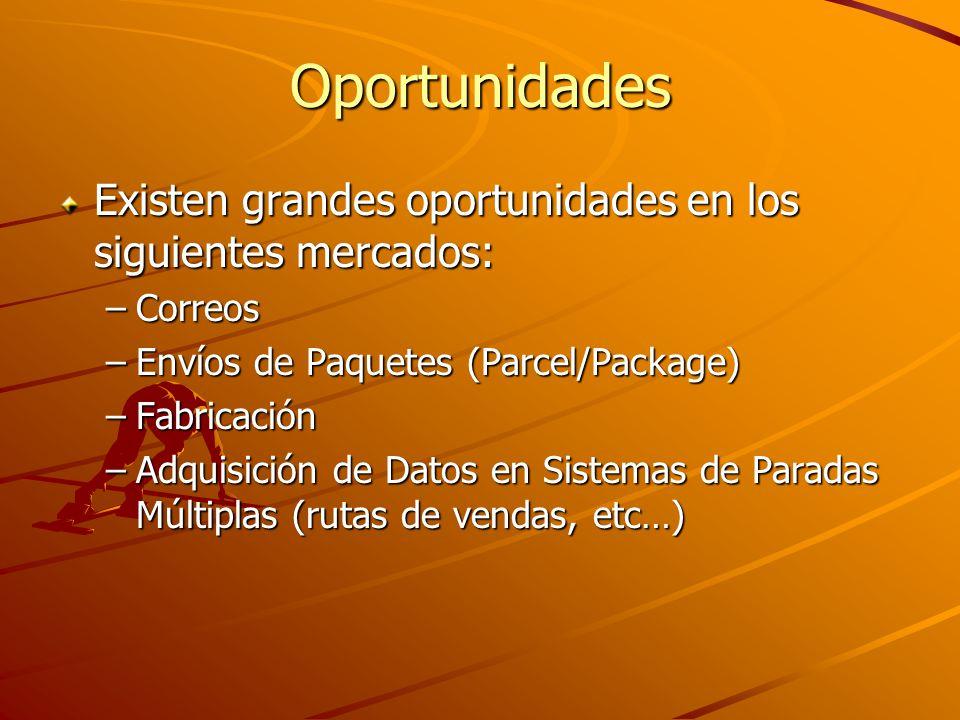 Oportunidades Existen grandes oportunidades en los siguientes mercados: –Correos –Envíos de Paquetes (Parcel/Package) –Fabricación –Adquisición de Datos en Sistemas de Paradas Múltiplas (rutas de vendas, etc…)