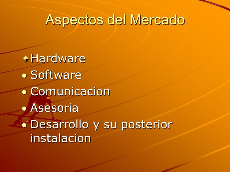 Aspectos del Mercado Hardware Software Comunicacion Asesoria Desarrollo y su posterior instalacion