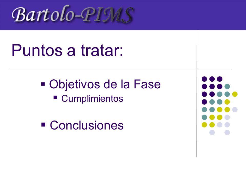  Objetivos de la Fase  Cumplimientos  Conclusiones Puntos a tratar: