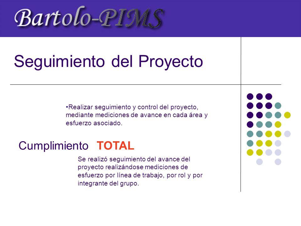 Seguimiento del Proyecto Realizar seguimiento y control del proyecto, mediante mediciones de avance en cada área y esfuerzo asociado.