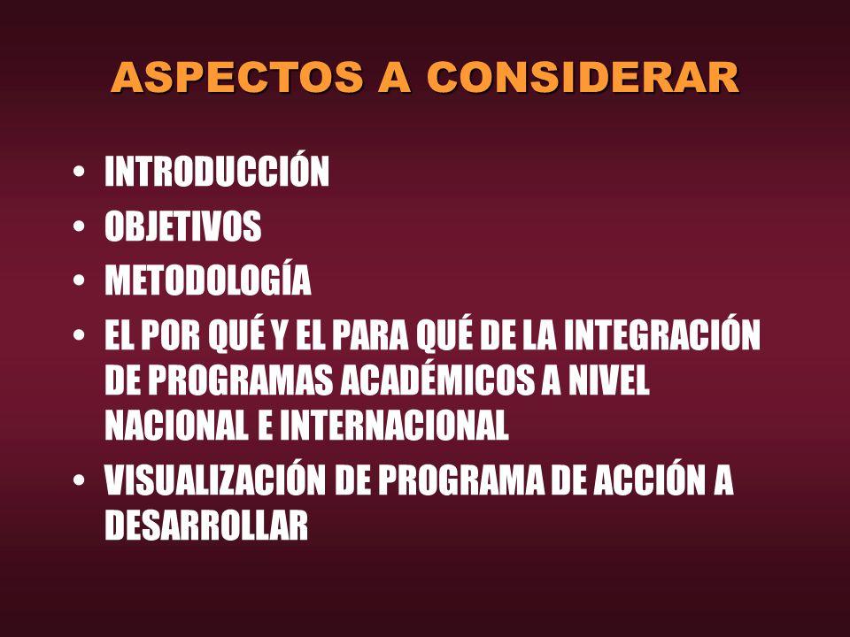 ASPECTOS A CONSIDERAR INTRODUCCIÓN OBJETIVOS METODOLOGÍA EL POR QUÉ Y EL PARA QUÉ DE LA INTEGRACIÓN DE PROGRAMAS ACADÉMICOS A NIVEL NACIONAL E INTERNACIONAL VISUALIZACIÓN DE PROGRAMA DE ACCIÓN A DESARROLLAR