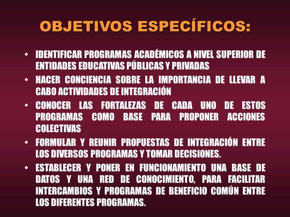 OBJETIVOS ESPECÍFICOS: IDENTIFICAR PROGRAMAS ACADÉMICOS A NIVEL SUPERIOR DE ENTIDADES EDUCATIVAS PÚBLICAS Y PRIVADAS HACER CONCIENCIA SOBRE LA IMPORTANCIA DE LLEVAR A CABO ACTIVIDADES DE INTEGRACIÓN CONOCER LAS FORTALEZAS DE CADA UNO DE ESTOS PROGRAMAS COMO BASE PARA PROPONER ACCIONES COLECTIVAS FORMULAR Y REUNIR PROPUESTAS DE INTEGRACIÓN ENTRE LOS DIVERSOS PROGRAMAS Y TOMAR DECISIONES.