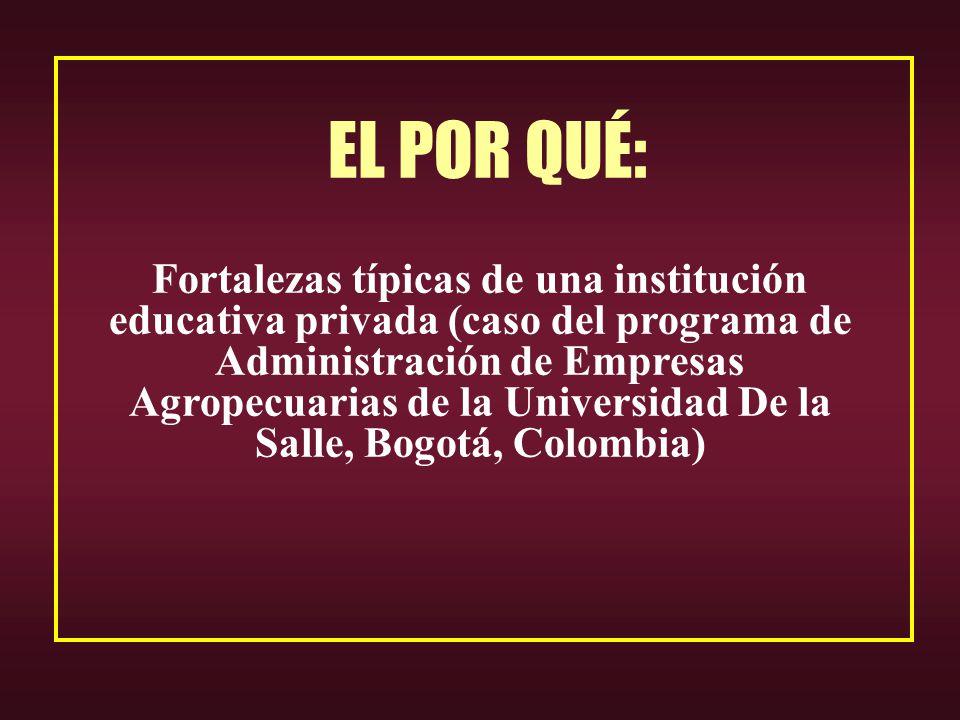 EL POR QUÉ: Fortalezas típicas de una institución educativa privada (caso del programa de Administración de Empresas Agropecuarias de la Universidad De la Salle, Bogotá, Colombia)