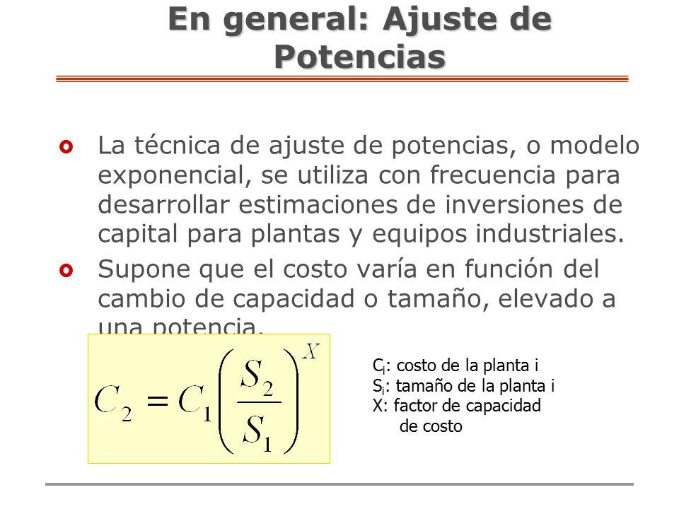 En general: Ajuste de Potencias  La técnica de ajuste de potencias, o modelo exponencial, se utiliza con frecuencia para desarrollar estimaciones de inversiones de capital para plantas y equipos industriales.