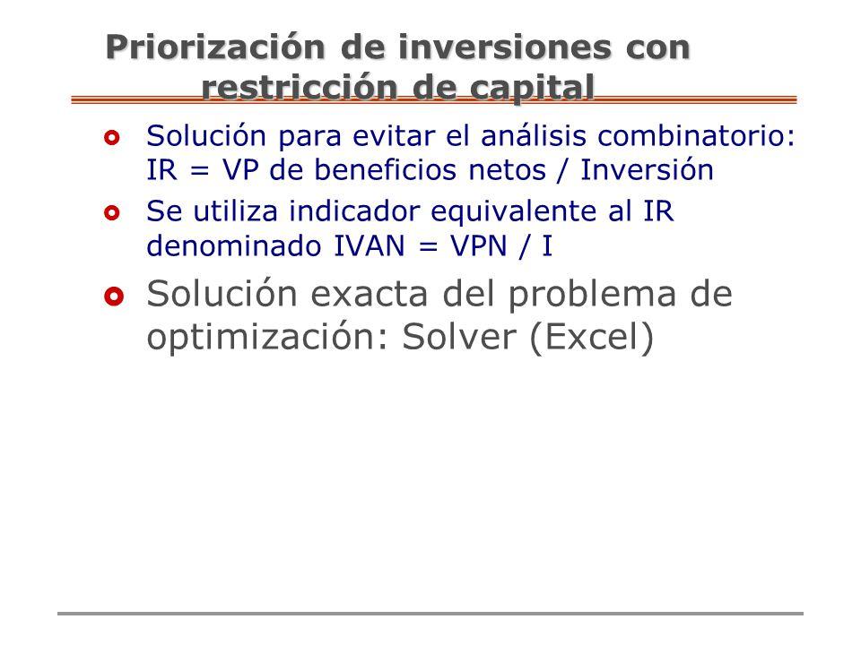  Solución para evitar el análisis combinatorio: IR = VP de beneficios netos / Inversión  Se utiliza indicador equivalente al IR denominado IVAN = VPN / I  Solución exacta del problema de optimización: Solver (Excel) Priorización de inversiones con restricción de capital