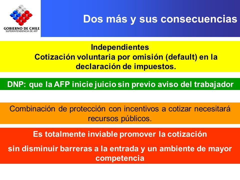 Dos más y sus consecuencias Combinación de protección con incentivos a cotizar necesitará recursos públicos.