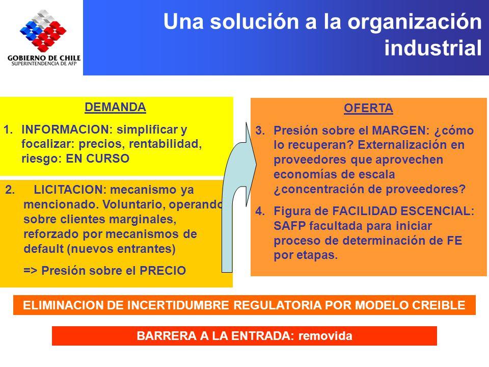 Una solución a la organización industrial DEMANDA 1.INFORMACION: simplificar y focalizar: precios, rentabilidad, riesgo: EN CURSO BARRERA A LA ENTRADA: removida ELIMINACION DE INCERTIDUMBRE REGULATORIA POR MODELO CREIBLE 2.