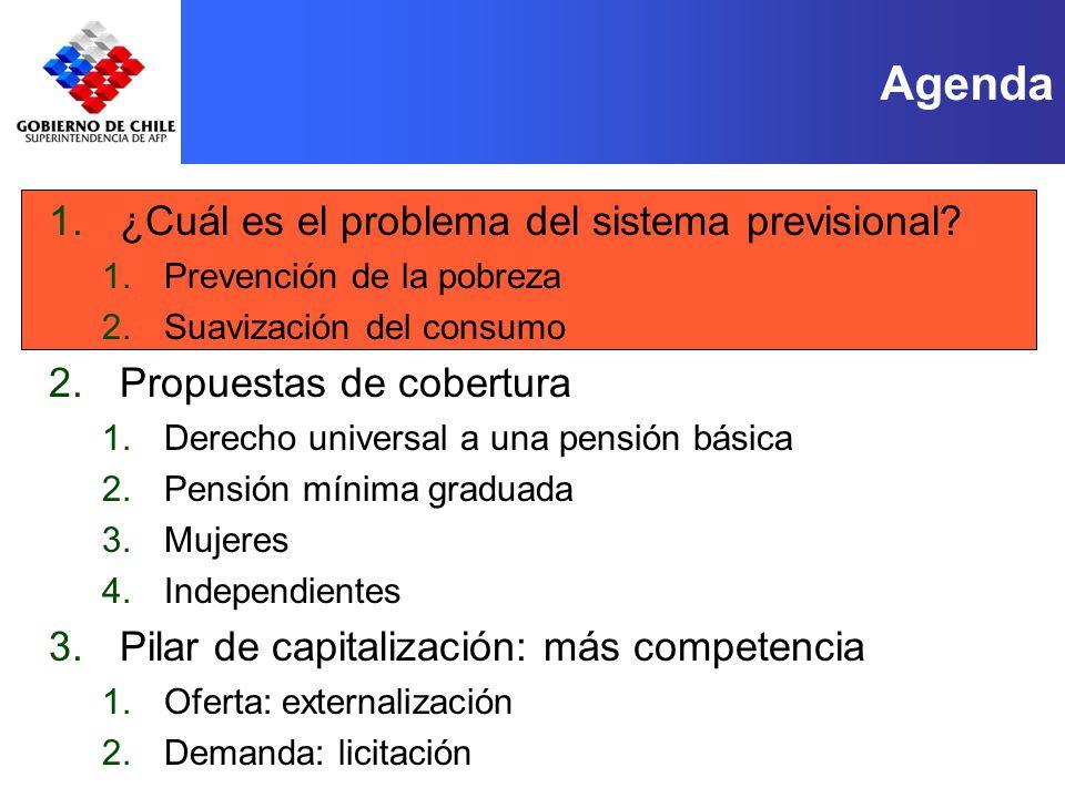 Agenda  ¿Cuál es el problema del sistema previsional.